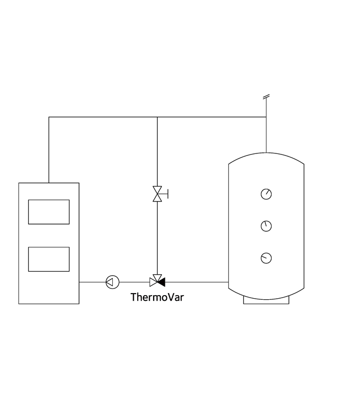 LK 825 ThermoVar® Application image Position II
