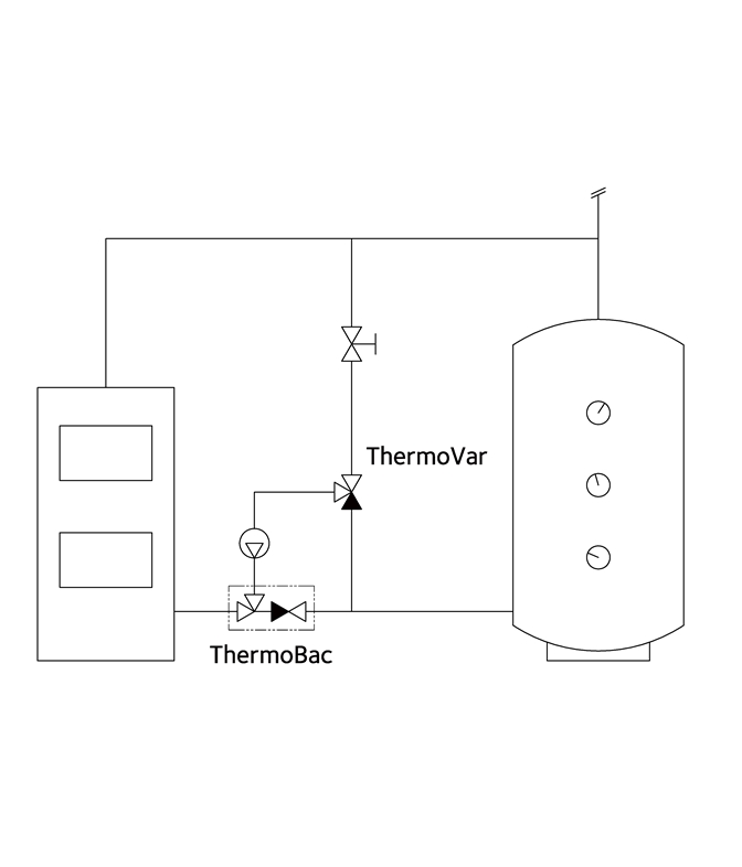 LK 822 ThermoBac  Application image